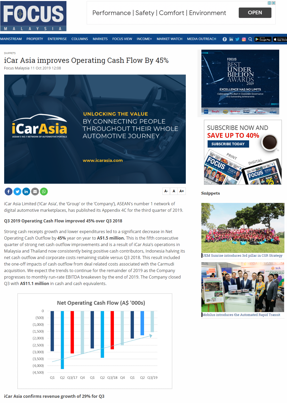 iCarAsia Press Release